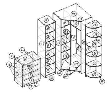 Разработка конструкции и внутреннего наполнения мебели