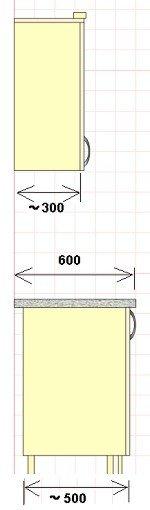 Глубина кухонных шкафов и столов, стандарты