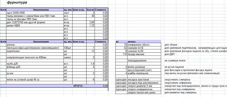 Смета материалов и фурнитуры