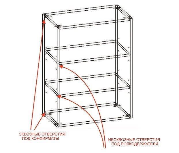 схема сборки простого навесного шкафа