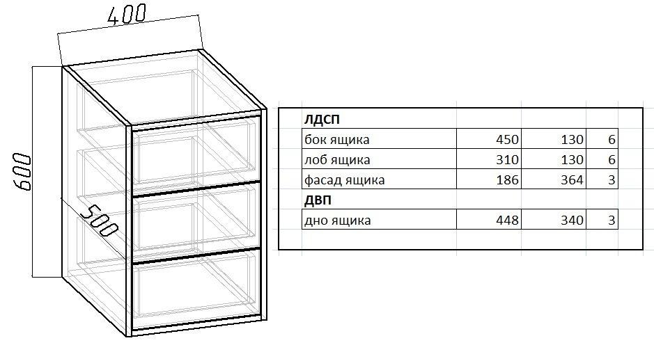 пример как рассчитать выдвижной ящик