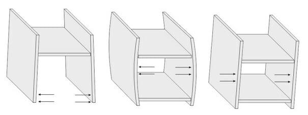 перекосы в корпусе могут быть причиной поломки направляющих в ящиках