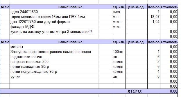 список материалов и фурнитуры для изготовления тумбы из дсп своими руками