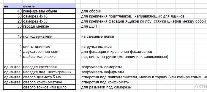 список крепежа для изготовления тумбы из дсп своими руками