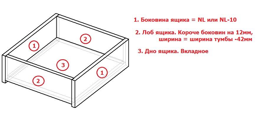 схема расчета ящика с направляющими скрытого монтажа