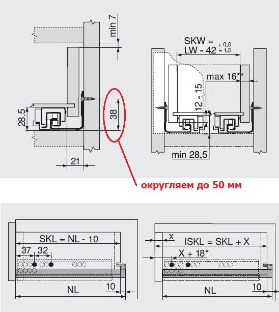 Направляющие скрытого монтажа, расчет ящиков и схема установки