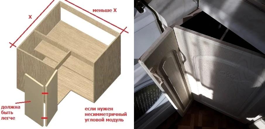 какой нестандартный размер шкафа под мойку