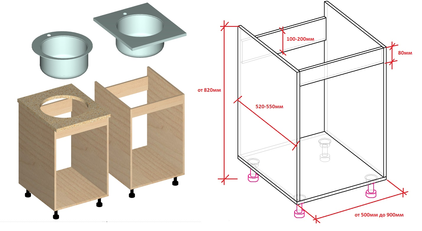 размер мойки под шкаф 50 см