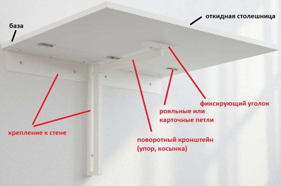 схема конструкции откидного столика